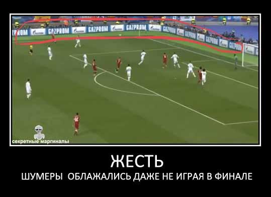 Лига чемпионов в Киеве