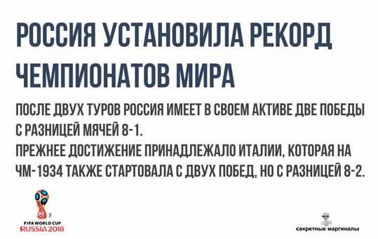 Россия в 1/8 финала