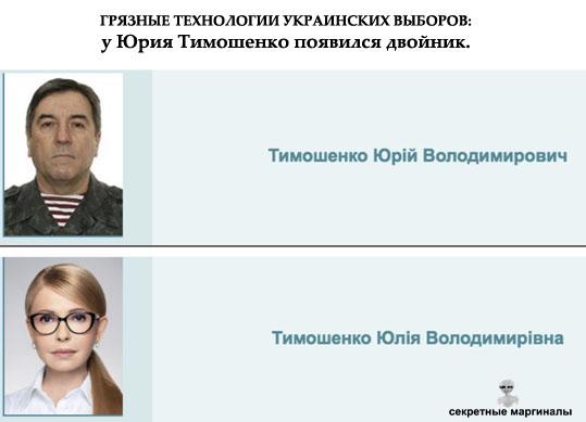 Тимошенко Юрий