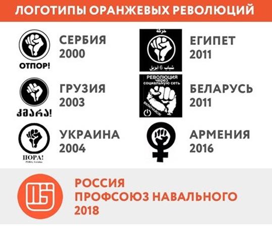 Логотипы революций