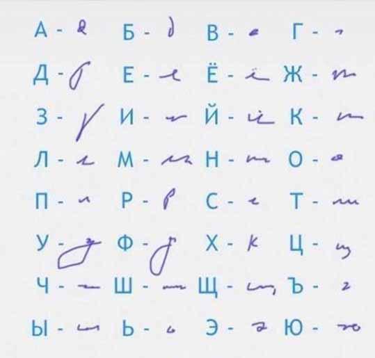 Алфавит врача
