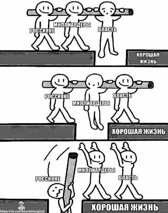 Россияне и власть